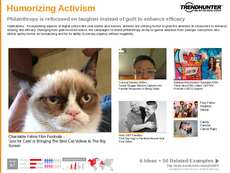 Youth Activism Trend Report Research Insight 3