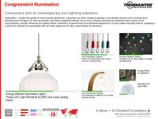 Chandelier Trend Report Research Insight 1