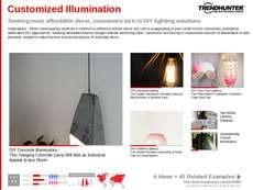 Chandelier Trend Report Research Insight 2