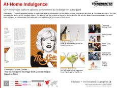 Mixologist Trend Report Research Insight 3