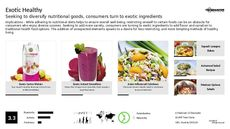 Nutritional Diet Trend Report Research Insight 3