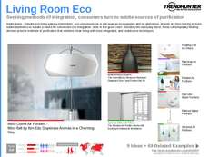 Cleaning Device Trend Report Research Insight 2