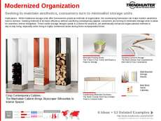 Organization Trend Report Research Insight 3