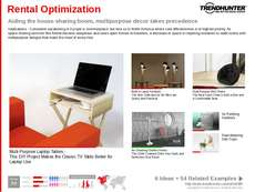 Customization Trend Report Research Insight 5