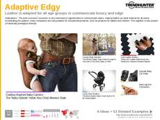Leather Trend Report Research Insight 4