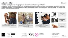 Fabric Trend Report Research Insight 1