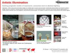 Lighting Trend Report Research Insight 2