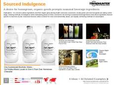 Organic Beverage Trend Report Research Insight 2