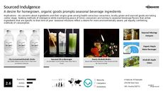 Homegrown Food Trend Report Research Insight 3