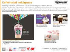 Holiday Drinks Trend Report Research Insight 1