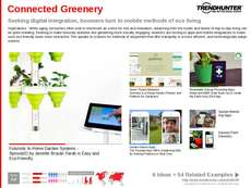 Garden Accessory Trend Report Research Insight 1