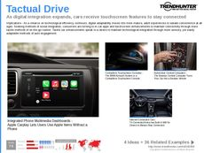 Touchscreen Tech Trend Report Research Insight 5