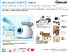 Pet Pampering Trend Report Research Insight 4