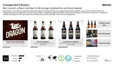 Beer Flavor Trend Report Research Insight 2