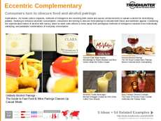 Savory Dessert Trend Report Research Insight 2