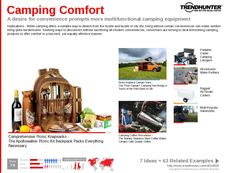 Camping Trend Report Research Insight 3