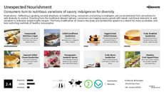 Healthy Dessert Trend Report Research Insight 1