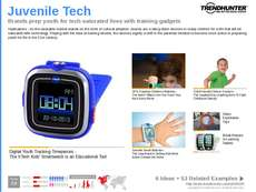 Timepiece Trend Report Research Insight 2