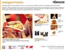 Protein Drink Trend Report Research Insight 2