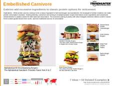 Deli Sandwich Trend Report Research Insight 3