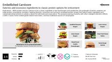 Protein Consumption Trend Report Research Insight 3