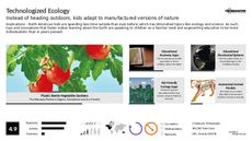 Biology Trend Report Research Insight 3