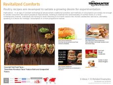 Burgers Trend Report Research Insight 4