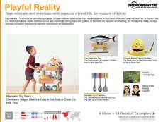 Infant Toys Trend Report Research Insight 2