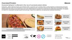 Protein Consumption Trend Report Research Insight 4