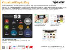 Web Design Trend Report Research Insight 1