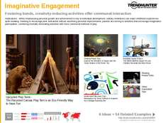 Imaginative Play Trend Report Research Insight 3