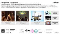 Child Development Trend Report Research Insight 1