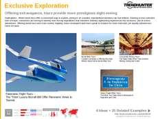 Pilot Trend Report Research Insight 1