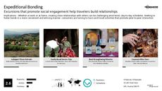 Social Engagement Trend Report Research Insight 2