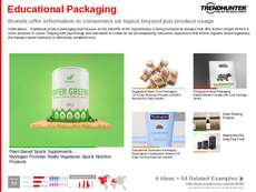 Educational Packaging Trend Report Research Insight 2