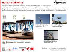 Art Installation Trend Report Research Insight 2