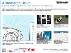 Car Tech Trend Report Research Insight 1