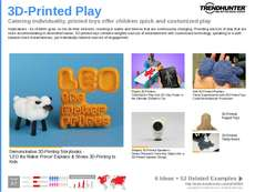 3D Printed Toys Trend Report Research Insight 4
