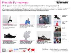 Tie Trend Report Research Insight 8
