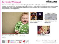 Kids Fitness Trend Report Research Insight 1