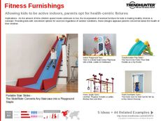Baby Furniture Trend Report Research Insight 5