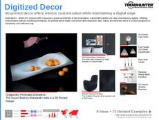 3D Printed Toys Trend Report Research Insight 5