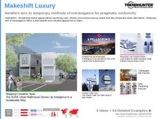 Exclusivity Trend Report Research Insight 3
