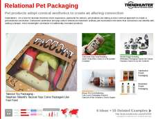 Pet Packaging Trend Report Research Insight 5