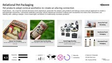 Personalized Packaging Trend Report Research Insight 1