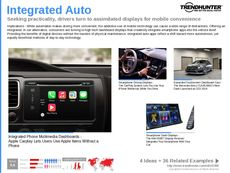 Car Tech Trend Report Research Insight 2
