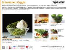 Vegetable Trend Report Research Insight 3