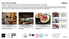 Themed Dining Trend Report Research Insight 3