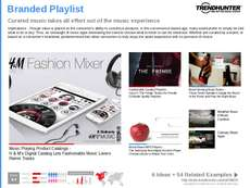 Headphones Trend Report Research Insight 1