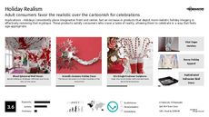 Holiday Campaign Trend Report Research Insight 2